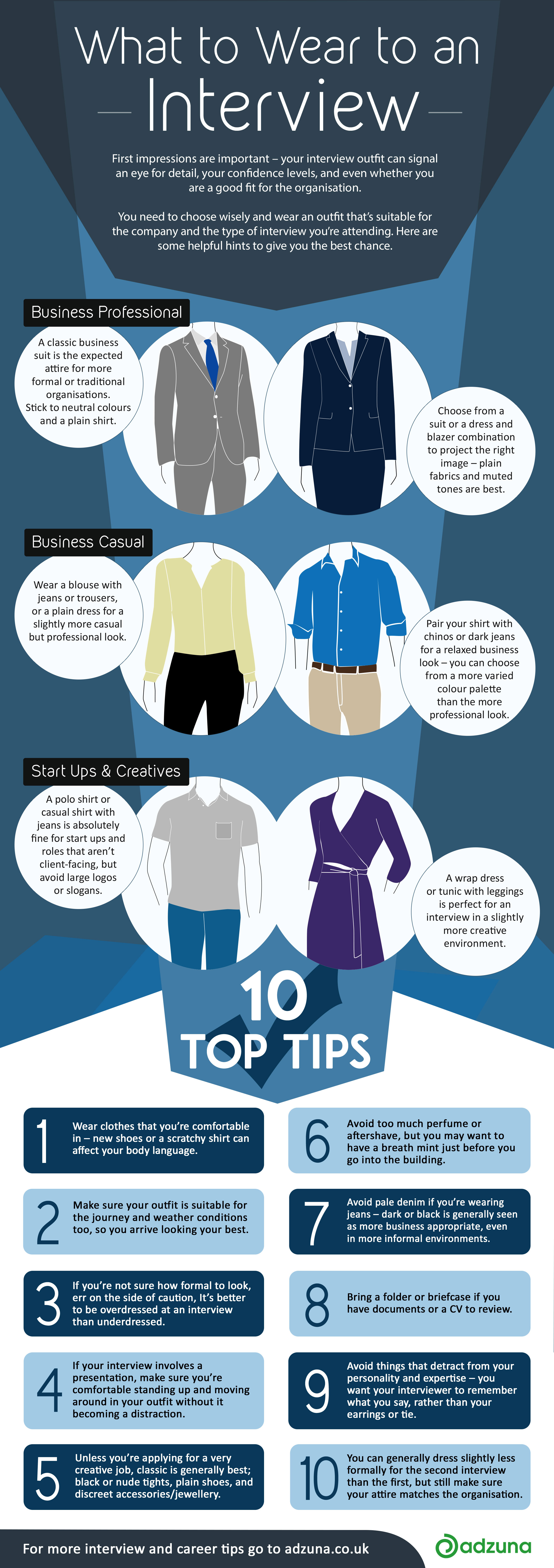 Top 10 Tips on Dressing For A Job Interview