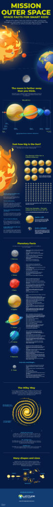 101 Space Facts For Smart Kids!