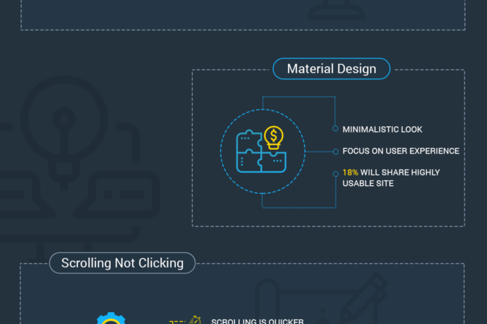 Web Design Outsourcing Trends 2019