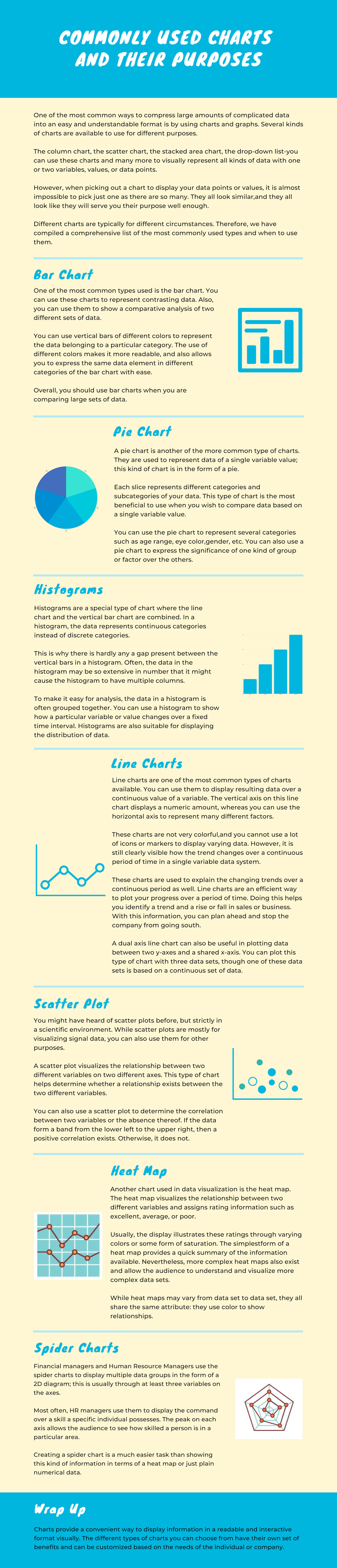 Commonly Used Charts and Their Purposes
